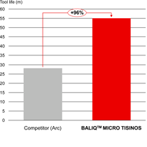 BALIQ MICRO TISINOS for hardened steel (Stavax)