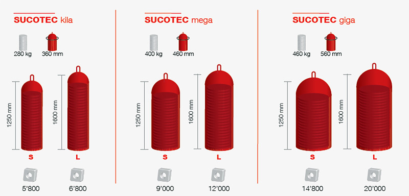 SUCOTEC specifications - sizes