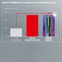 BALIQ UNIQUE for reaming of case hardening steel