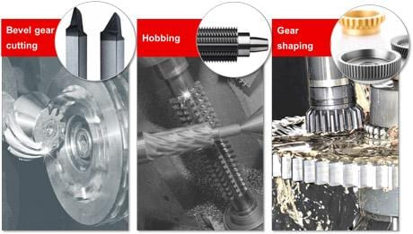 Gear Cutting Applications