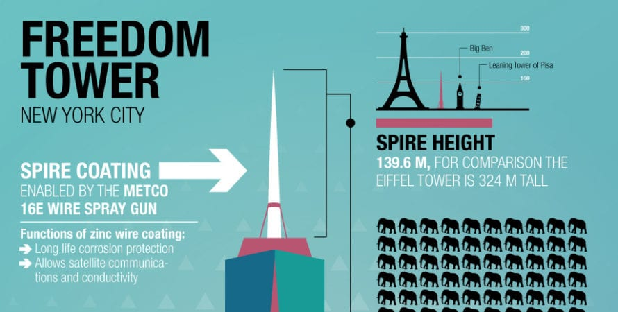Infografik-Freedomtower-Final-preview